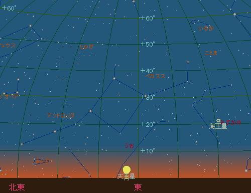 20141008 皆既月食星図