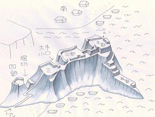 長浜城イメージ