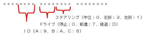 ラジコン(デコーダ)エンコード1