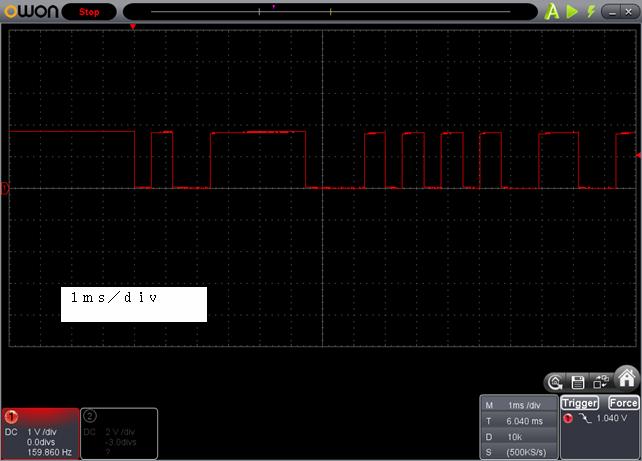 ラジコン送信機受信機ミスマッチ停止時先頭