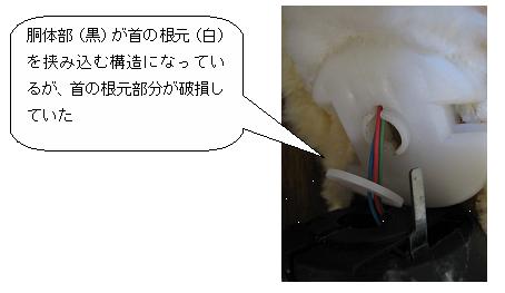 ぬいぐるみの首修理(針金細工)分解