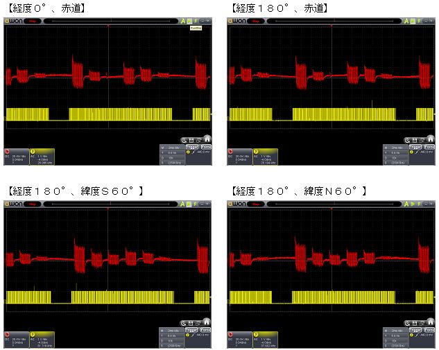 ワールドグローブの修理波形1