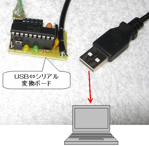 USB-シリアル変換器の製作外観