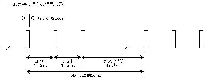 デジタルプロポ信号説明図1