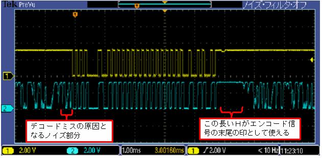 Toyラジコンの信号フォーマットCCP2波形3