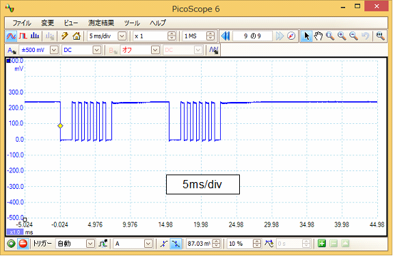 Toy赤外線リモコンの信号フォーマットQ-STEER波形2