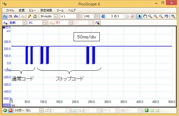 Toy赤外線リモコンの信号フォーマットQ-STEER波形4