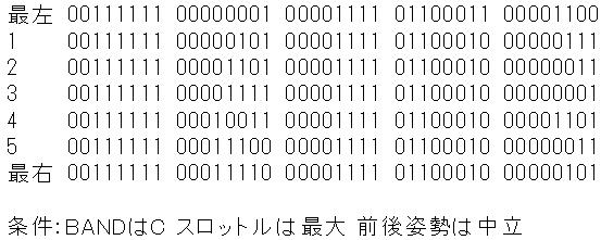Toy赤外線リモコンの信号フォーマットProtocol社IRCヘリ分析2