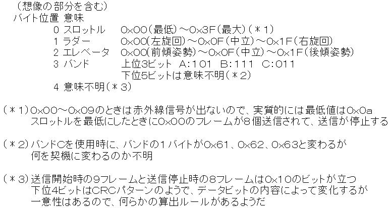 Toy赤外線リモコンの信号フォーマットProtocol社IRCヘリ分析5