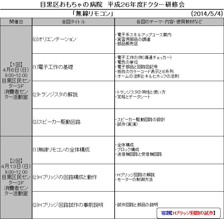 ドクター研修会(無線リモコン)の紹介日程1