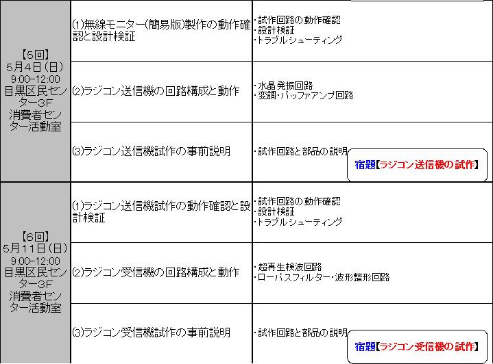 ドクター研修会(無線リモコン)の紹介日程3