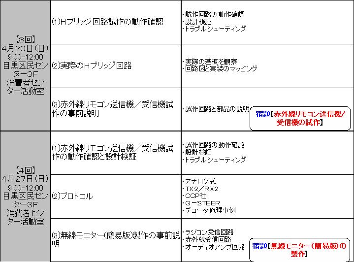 ドクター研修会(無線リモコン)の紹介日程2