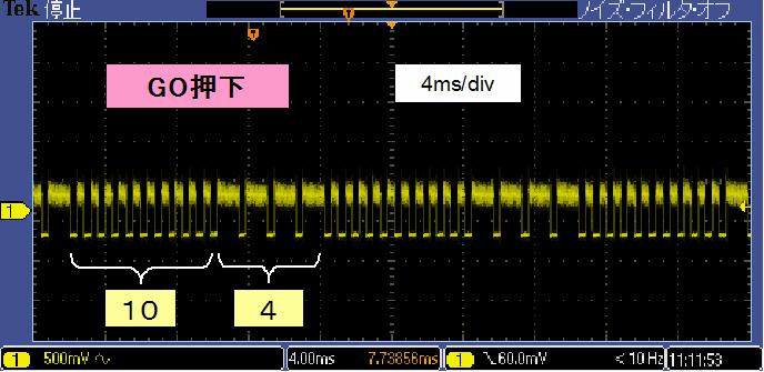 Toyラジコンの信号フォーマットTX2RX2RadiCan波形1