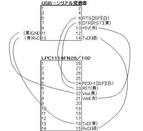 LPCで音声再生書込み結線