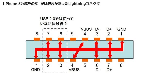 iPhoneLightningケーブルの修理(コード断線)診察1