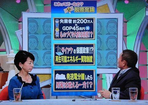 卒原発の実態  TVタックル