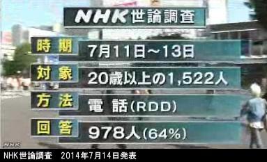 世論調査 NHK
