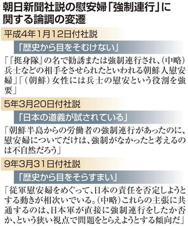 朝日新聞の「慰安婦」社説