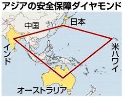 安保ダイヤモンド構想