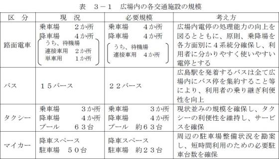 201409koutsu-shisetsu.jpg