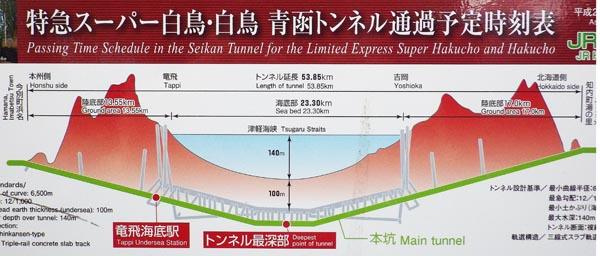 青函トンネル案内図
