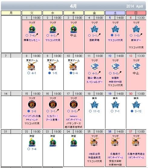 4月ゲーム