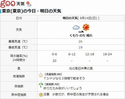 明日14日(日)のgoo天気