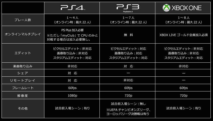 screencapture-www-konami-jp-we-2015.png