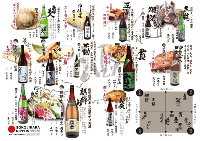 日本酒マトリックス