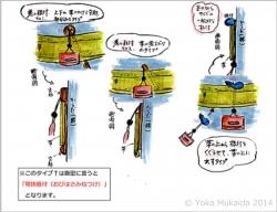 © 陽佳 2014 豆知識「差根付」-img016.jpg