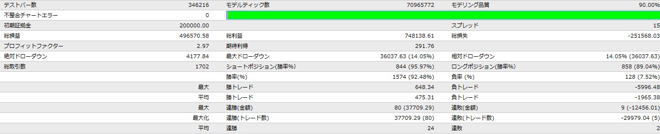 201001-201408_WhiteBearV3_V1Mode_SP15_MLfalse_DFtrue.jpg