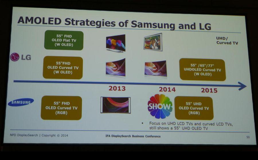 samsung_LG_AMOLED_strategies_NPD_DS_IFA2014_image.jpg