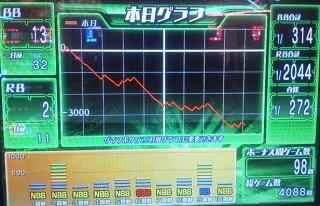 20141013_03_こんなグラフ・・・