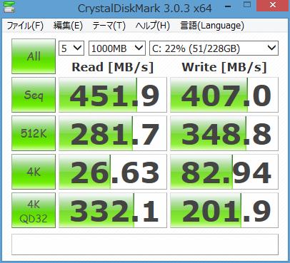 ENVY-700-360jp_GTX770_CrystalDiskMark_SSD_01.png