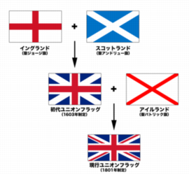 450px-Flags_of_the_Union_Jack_jp.png