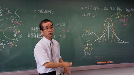 熊谷高校地理の授業01