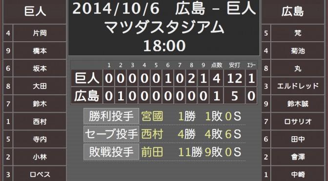 20141006_Score-672x372.png