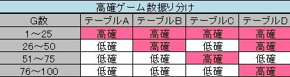 zenigata_table01.jpg