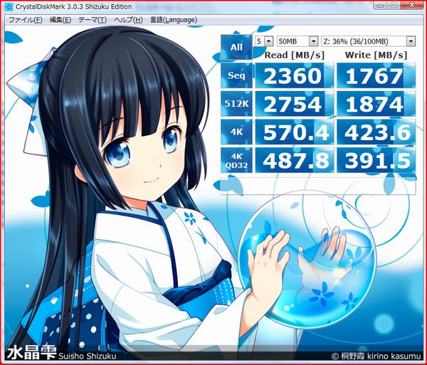 久々にRAMDisk