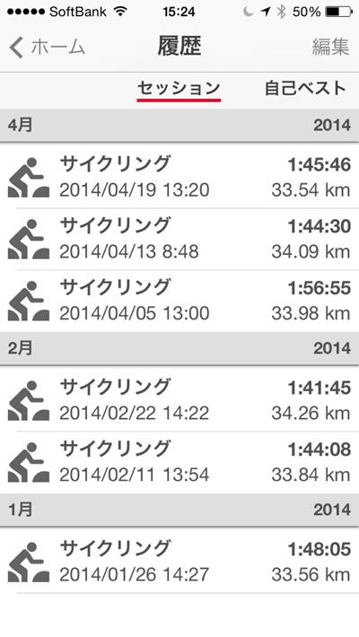 自分プロジェクト2014:『毎週自転車で30km走る』