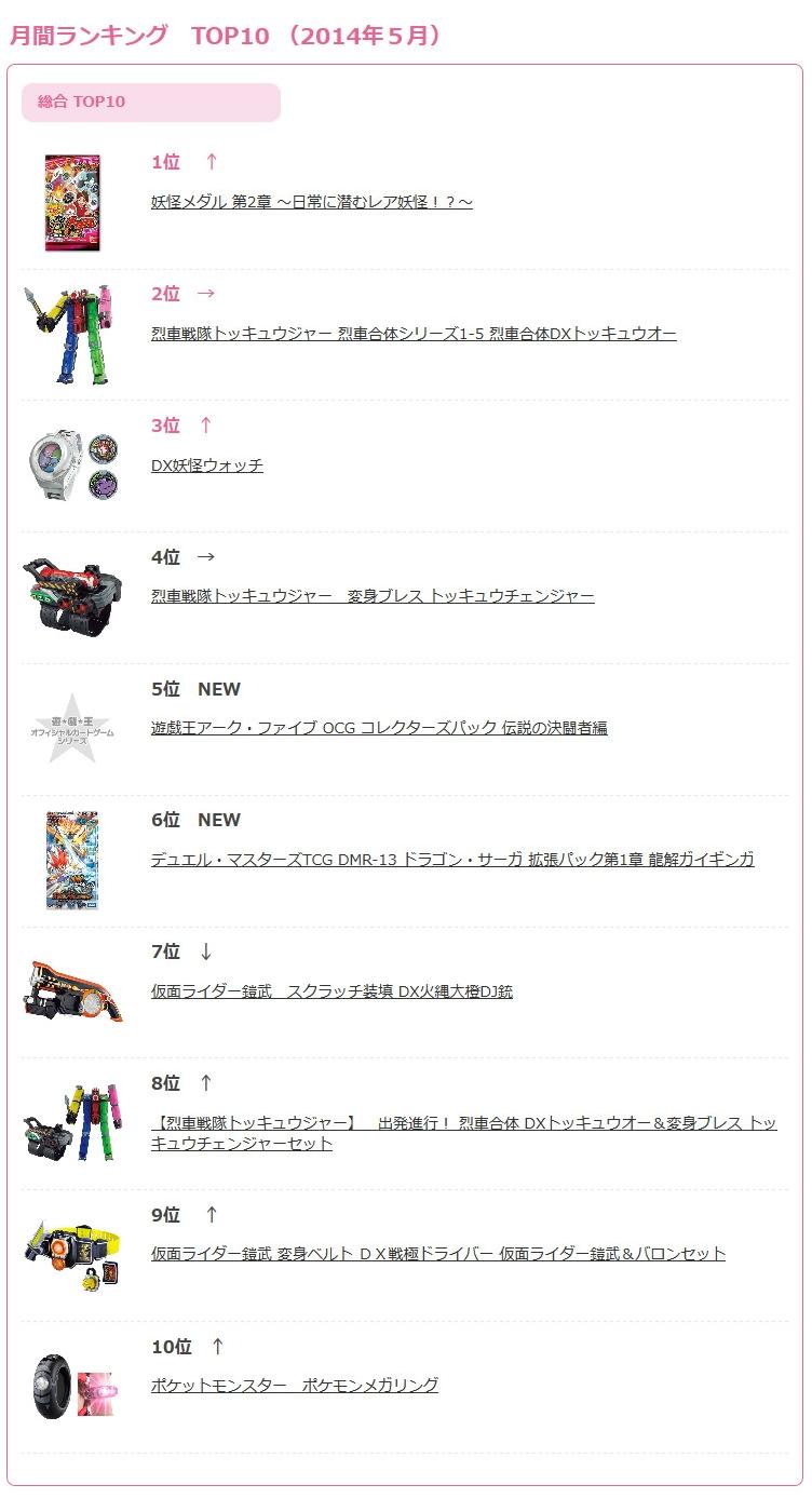 hobby-ranking-monthly-201405.jpg
