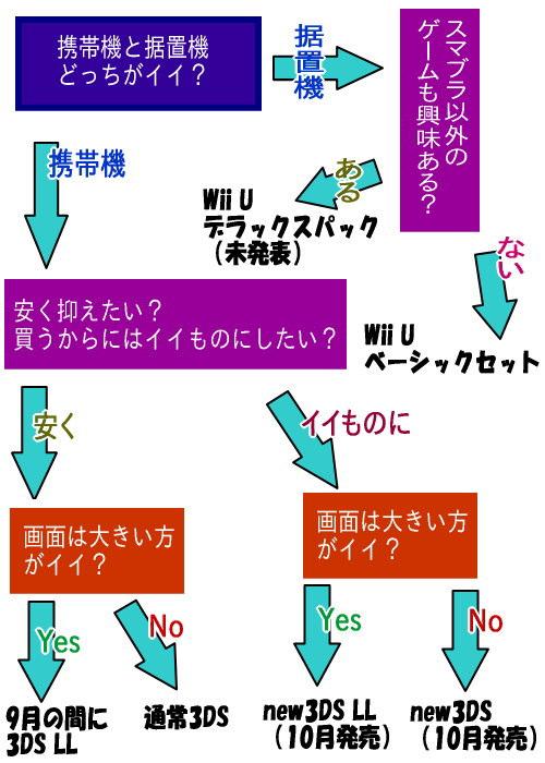 smabflow.jpg